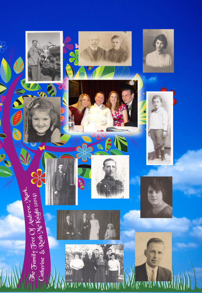 McKnight Family Tree (Rev. Ray McKnight)